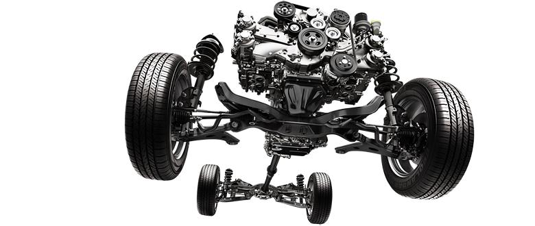 Simetric AWD