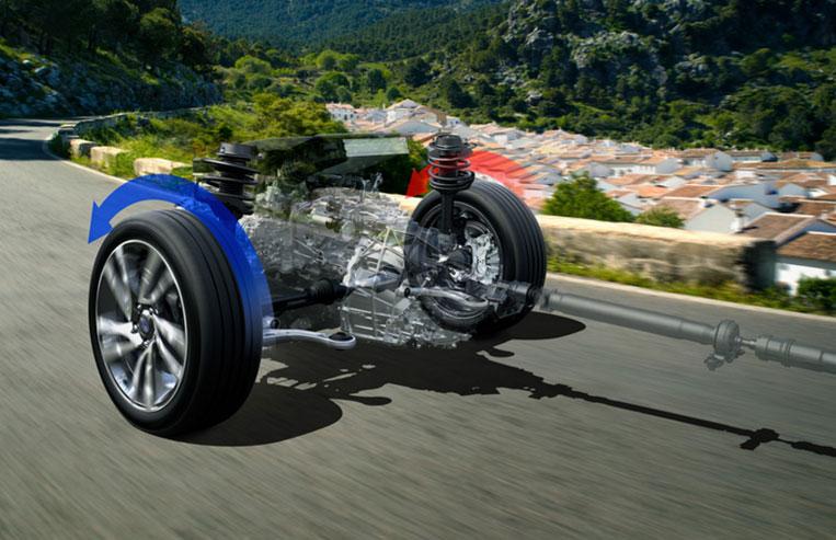 Sistemul de control al dinamicii vehiculului cu masurare activa a rotatiei